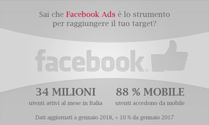 Facebook Ads Annunci Sponsorizzati su Facebook
