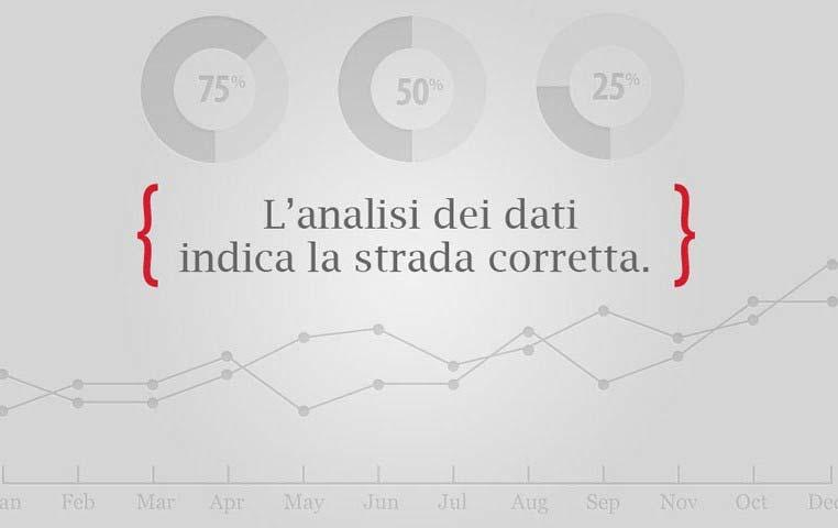 Web Analytics statistiche accessi dei visitatori