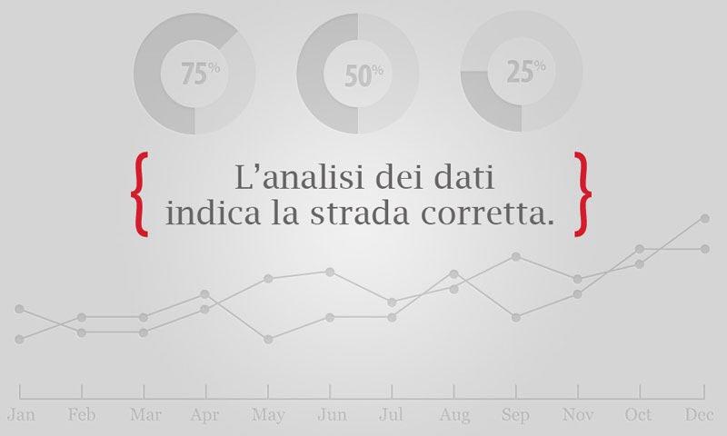 Web Analytics Monitoraggio Accessi Statistiche Visitatori