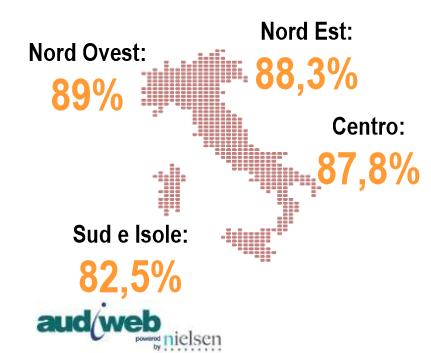 Utilizzo di internet per aree geografiche